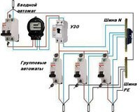 Электропроводка на даче город Бердск