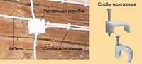 Электропроводка на даче г.Бердск
